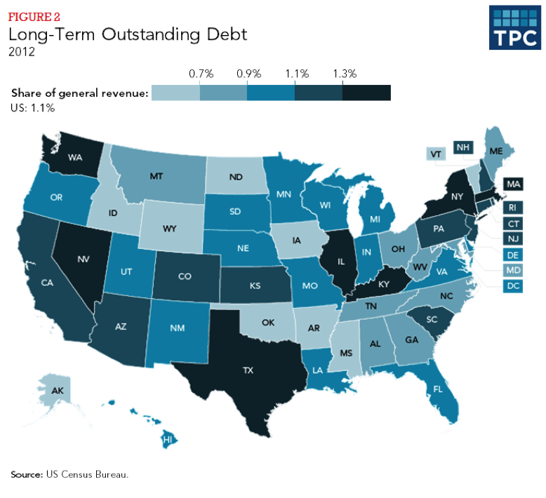 Figure 2 - Long-Term Outstanding Debt, 2012