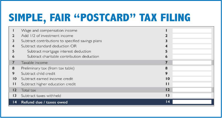 Ryan's Deceptively Simple Promise of Postcard Tax Filing | Tax ...