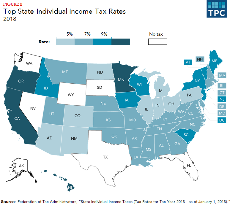 How Do State And Local Individual Income Taxes Work Tax Policy Center