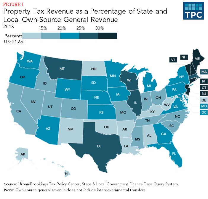 Figure 1 - Property Tax Revenue as a Percentage of State and Local Own-Source General Revenue, 2013