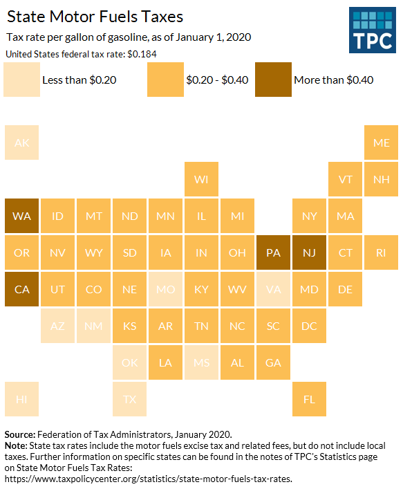 State Gasoline Tax Rates