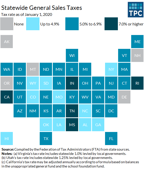 State Sales Tax Rates