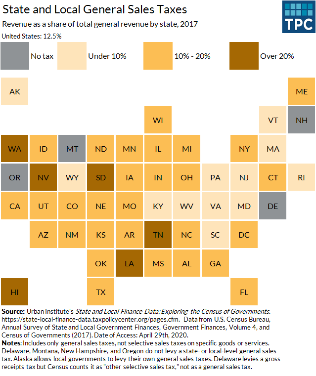 Sales tax revenue by state
