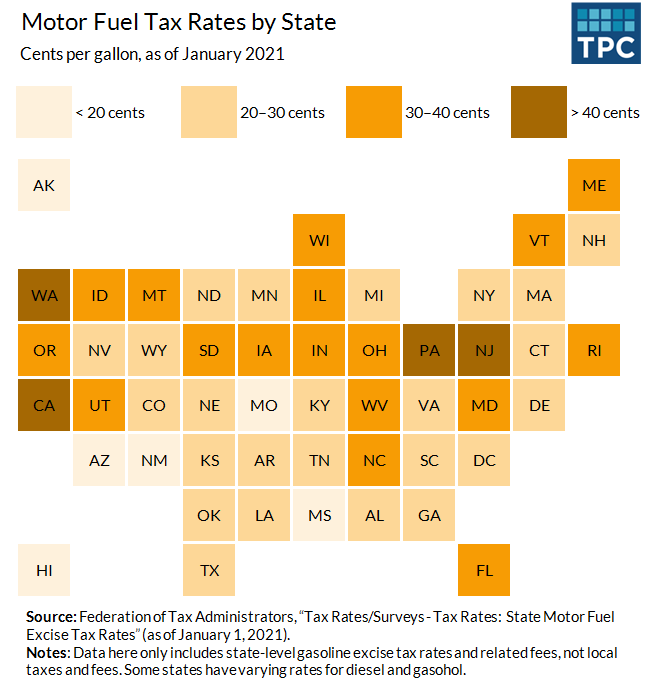 State gas tax rates