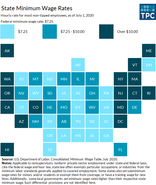 State Minimum Wage Rates