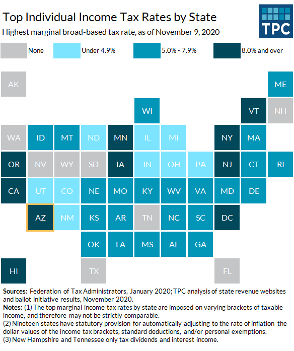 Top income tax rates by state