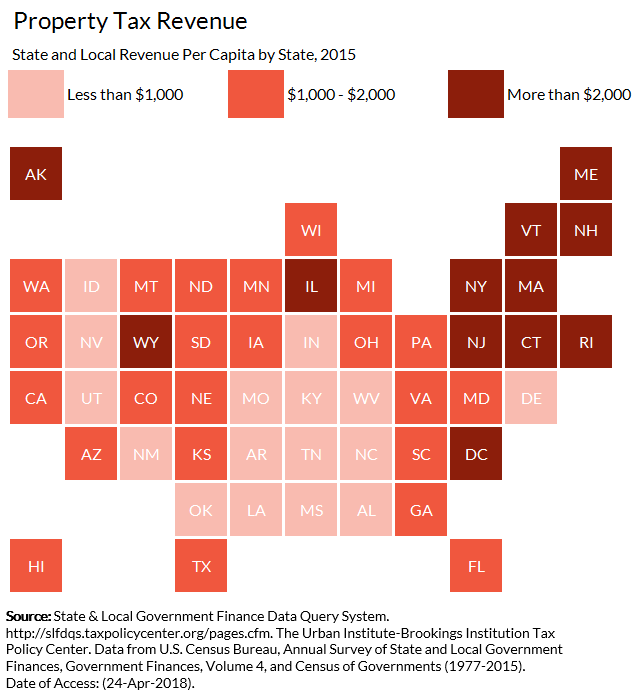 Property Tax Revenue by State