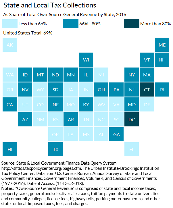 Own-Source Revenue and Tax Collections by State