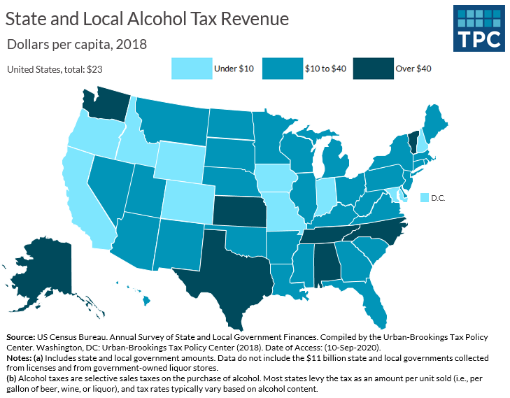 State and local alcohol tax revenue by state