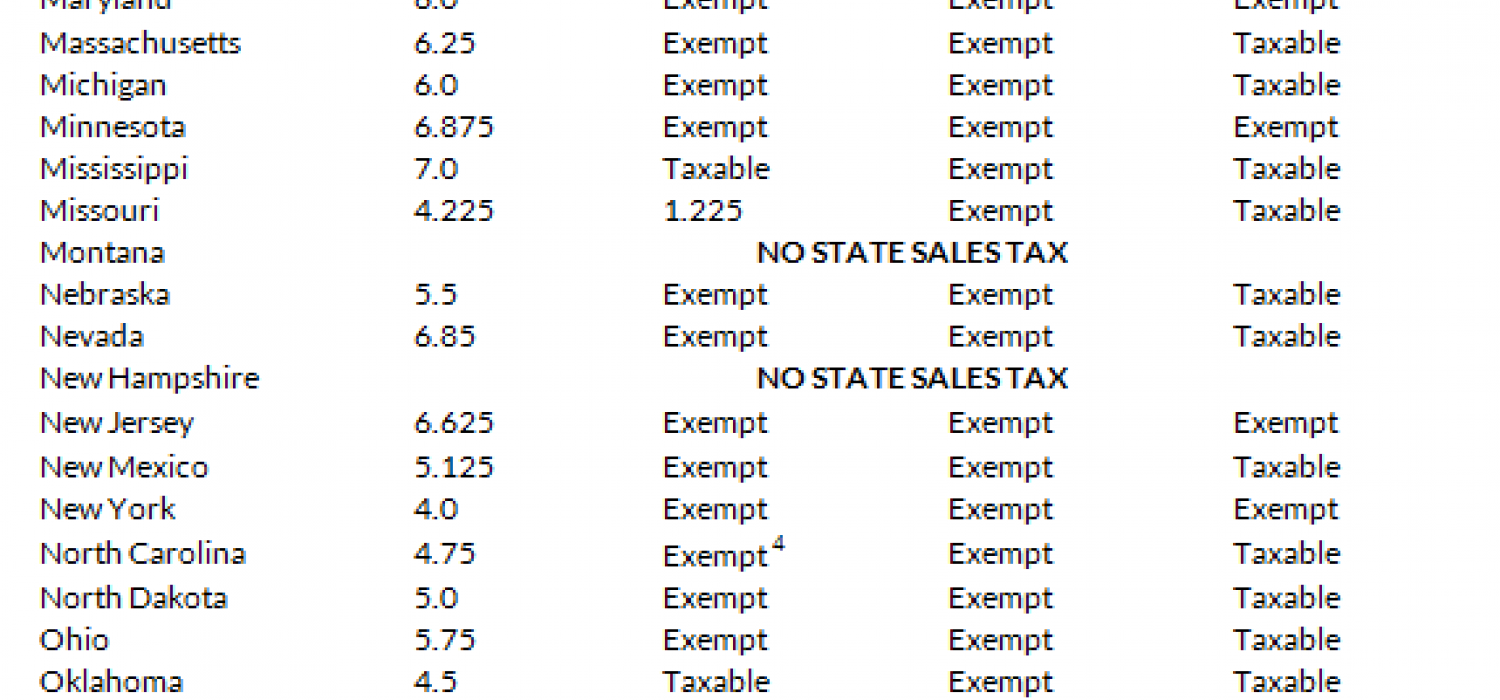 Ohio Sales Tax Exempt Form Ibovnathandedecker