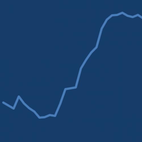 Annual Average EITC