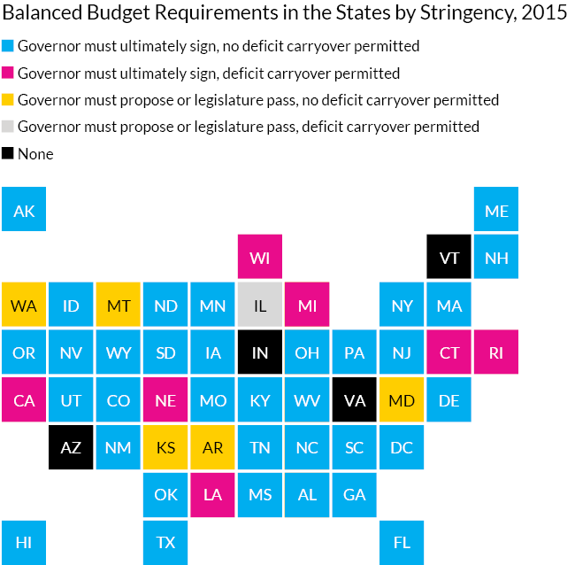 Balanced Budget Requirements in the States by Stringency, 2015