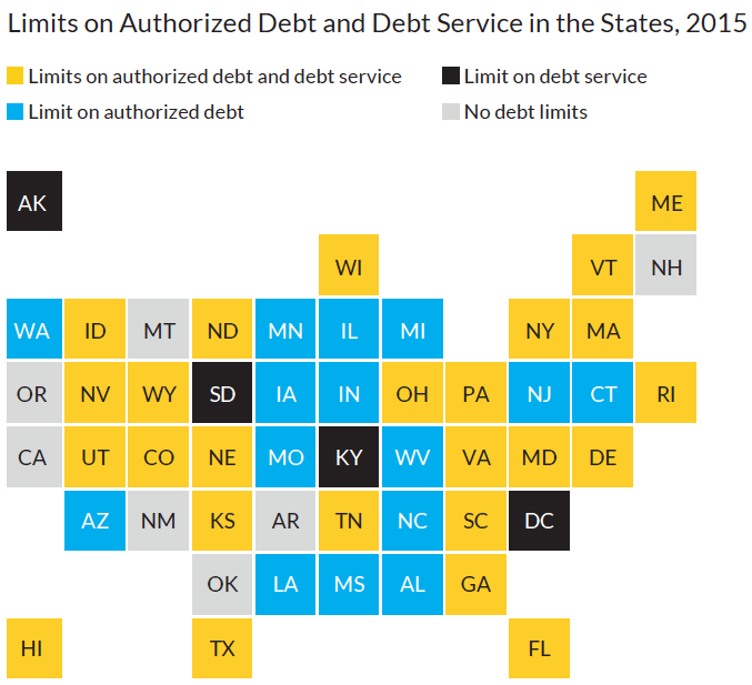 Limits on Authorized Debt and Debt Service in the States, 2015