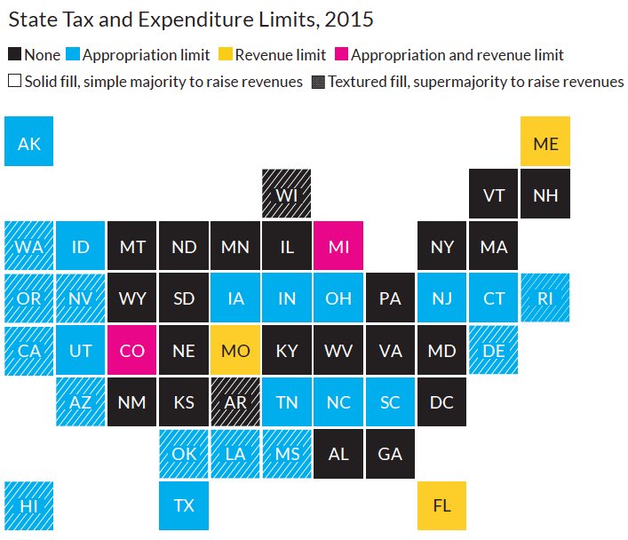 State Tax and Expenditure Limits, 2015