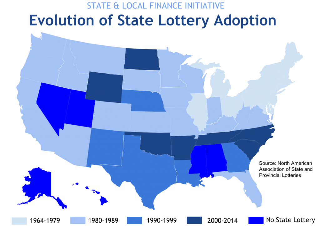State Lottery Evolution